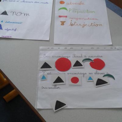 La Grammaire avec Montessori
